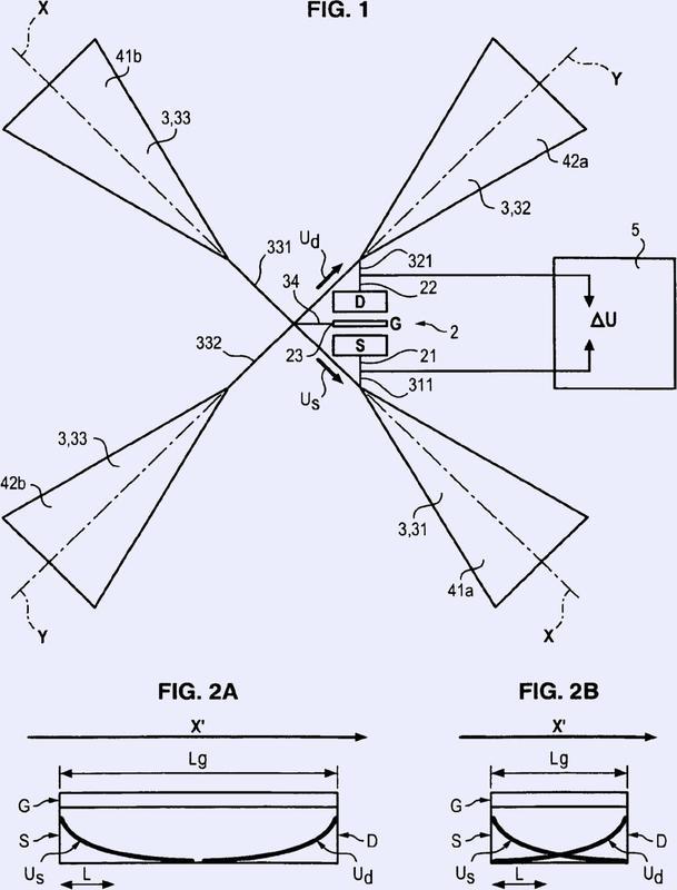 Dispositivo de medición del estado de polarización de una onda incidente de frecuencia de 10 GHz a 30 THz.
