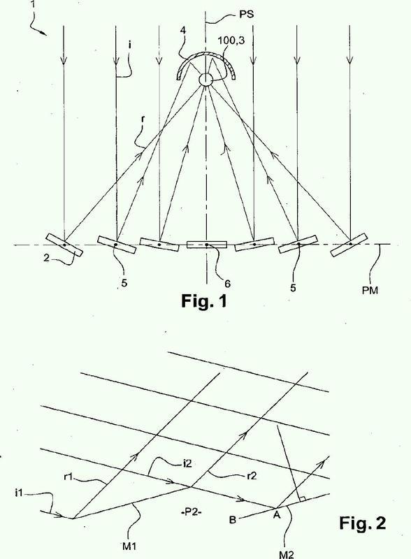Colector solar con espejos de Fresnel. : Patentados.com