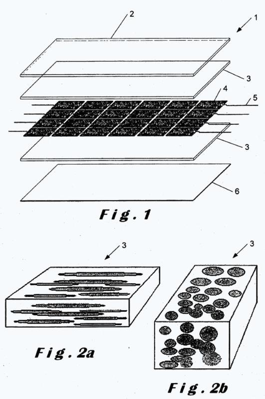 Un proceso para recocer película de polímero de encapsulación fotovoltaica.