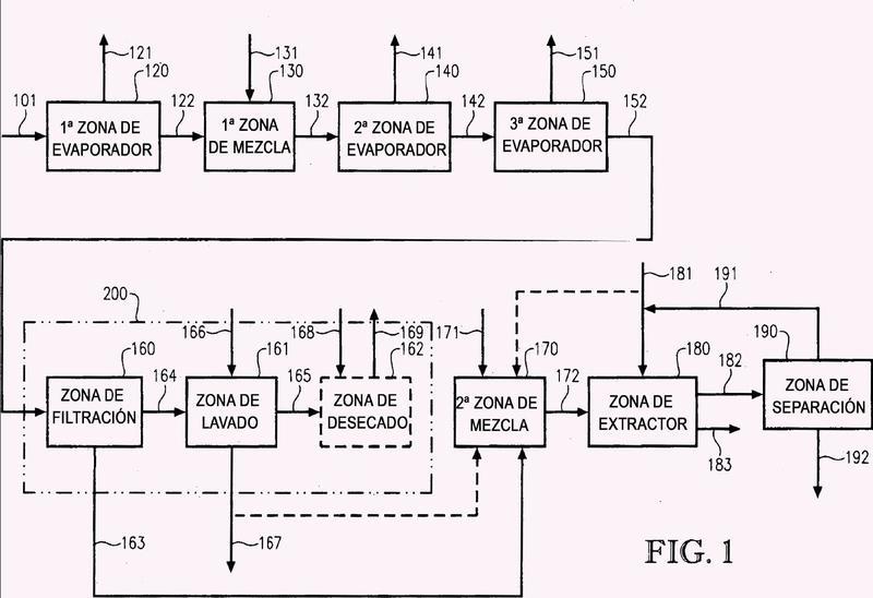 Mejora de la velocidad de filtración de purga de ácido tereftálico mediante el control del % de agua en la suspensión de alimentación del filtro.