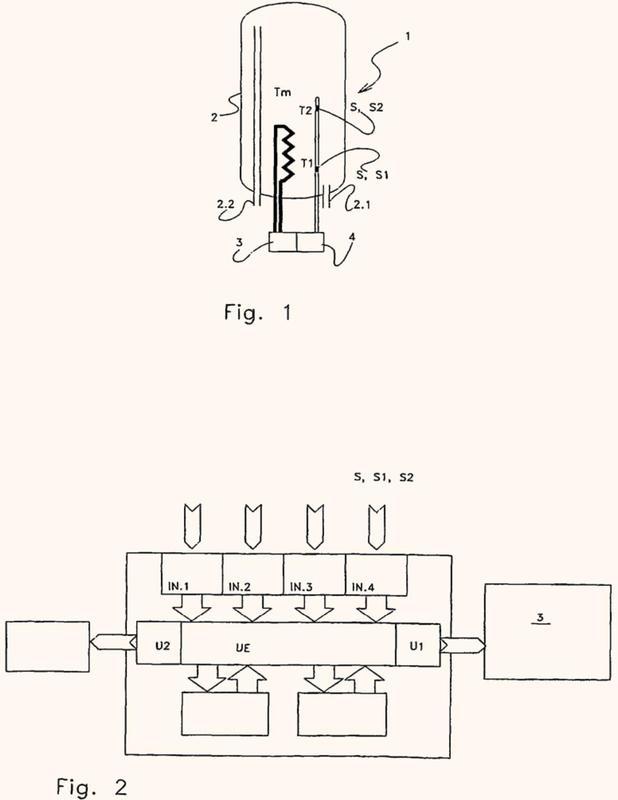 Método para minimizar el consumo de energía de un calentador de agua de acumulación a través de la lógica de aprendizaje adaptativo.
