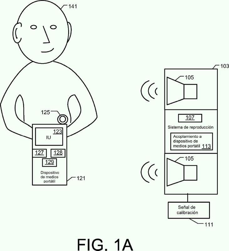 Ecualización de sistema de audio para dispositivos de reproducción de medios portátiles.