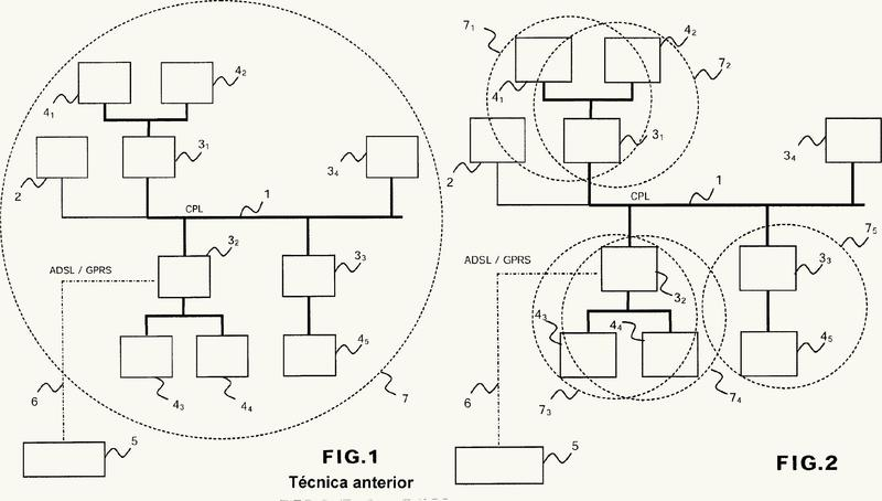 Optimización de un sistema domótico que utiliza una red local de corriente portadora de línea.