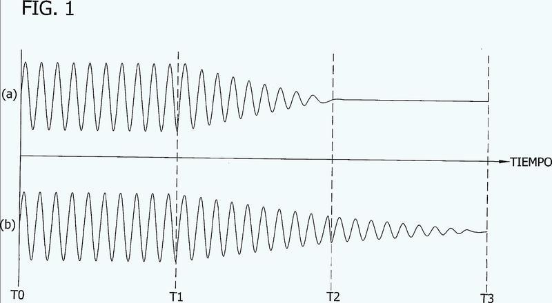 Transmisión adaptativa de una señal para la activación de una etiqueta.