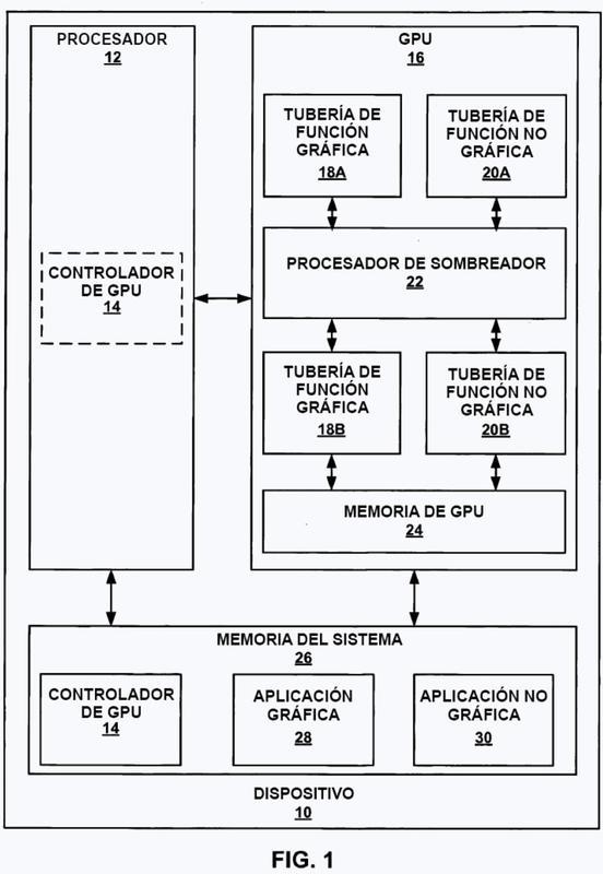 Ejecución de aplicaciones gráficas y no gráficas en una unidad de procesamiento de gráficos.