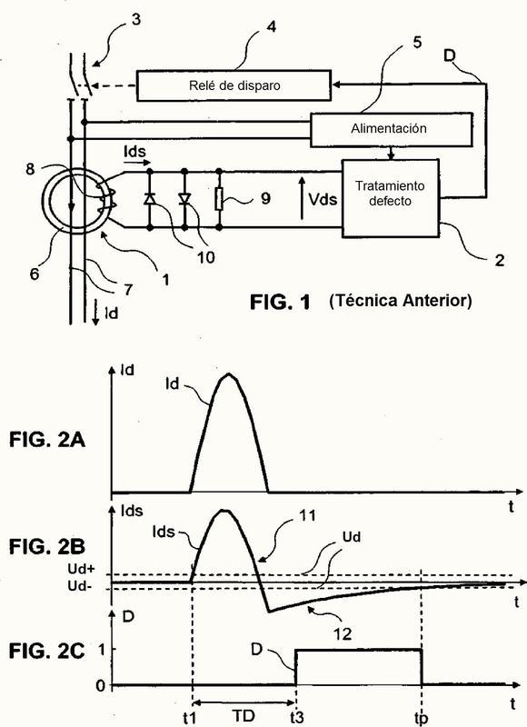 Dispositivo y procedimiento de protección diferencial y aparato eléctrico que consta de un dispositivo de este tipo.