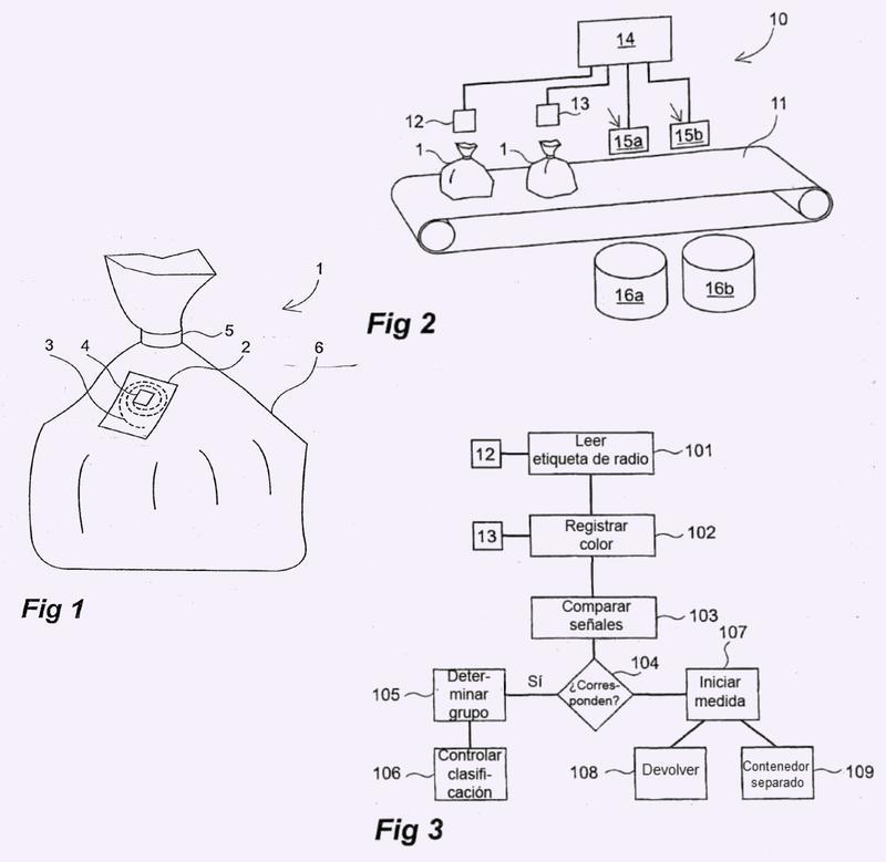 Disposición y método para la clasificación de recipientes de residuos.