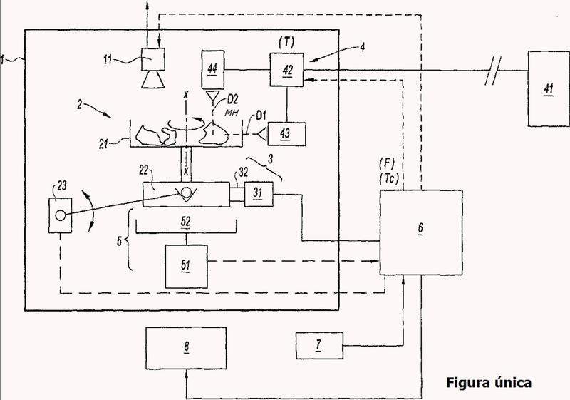 Analizador de humedad y procedimiento de análisis de humedad de muestra de vegetales.