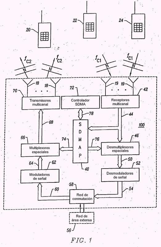 Procedimiento y aparato para la asignación de canales y control de admisión de llamadas en sistemas de comunicaciones de acceso múltiple por división espacial (sdma).