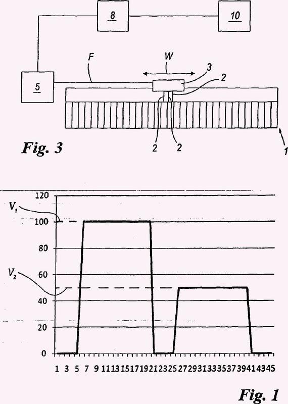 Procedimiento y dispositivo para determinar de manera automática la longitud de hilo utilizada en una máquina de tricotado lineal.