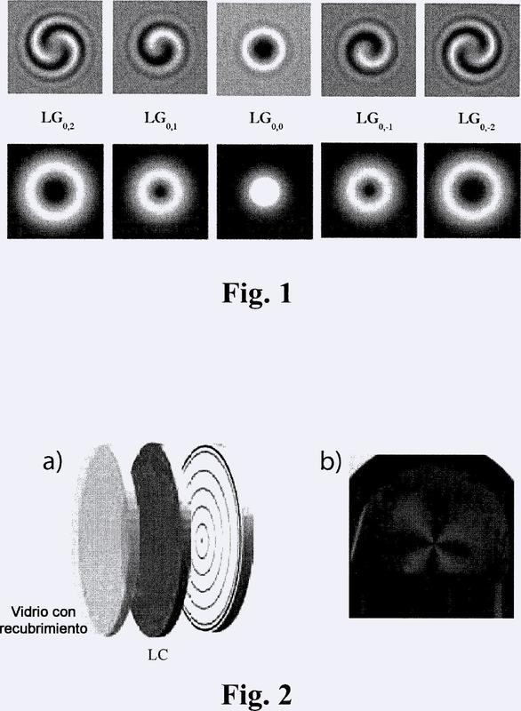 Inclinómetro fotónico ultrasensible que utiliza el momento angular orbital de la luz, y método de medición angular correspondiente.