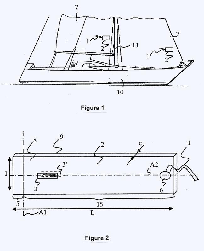 Dispositivo y procedimiento de determinación del régimen y/o de la dirección de una corriente de fluido.