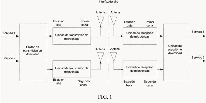 Método, aparato y sistema para transmisión y recepción en diversidad.