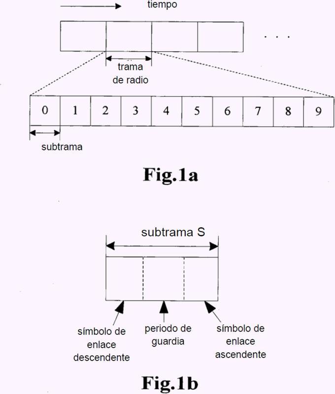 Método de transferencia, estación de relé y estación base para información de retroalimentación de enlace ascendente en enlace de relé.