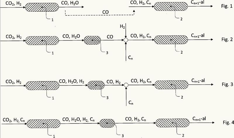 Hidroformilación con CO2 catalizada por SILP.