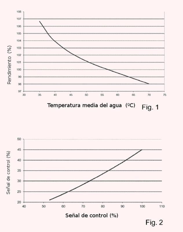 Procedimiento para determinar el consumo de gas y electricidad de un aparato de calefacción.