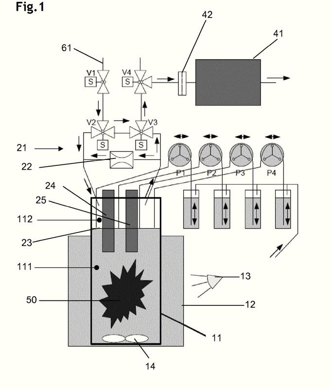 Métodos y aparatos para análisis de sistemas acuáticos químicos y/o biológicos.