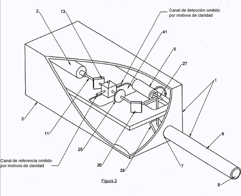 Aparato y método de interferencia y sonda.