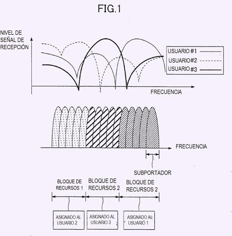 Estación base, terminal de comunicación, método de transmisión y método de recepción.