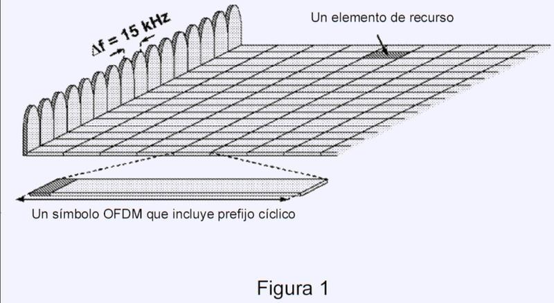 Un dispositivo inalámbrico, un primer nodo de red y métodos en el mismo.