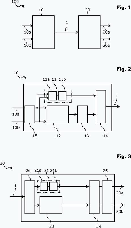 Método para la codificación y la decodificación de audio espacial paramétrica, codificador de audio espacial paramétrico y decodificador de audio espacial paramétrico.