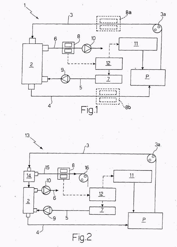 Máquina de diálisis con control de glicemia.