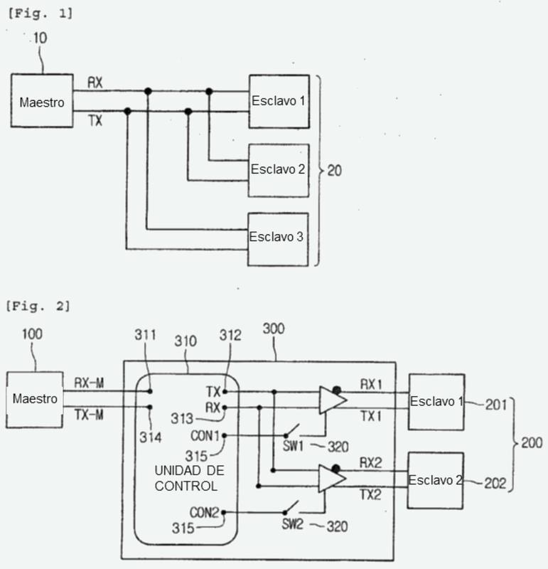 Dispositivo de comunicación en paralelo y procedimiento de comunicación del mismo.