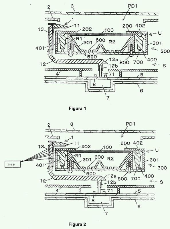 Un tablero de instrumentos y métodos correspondientes.