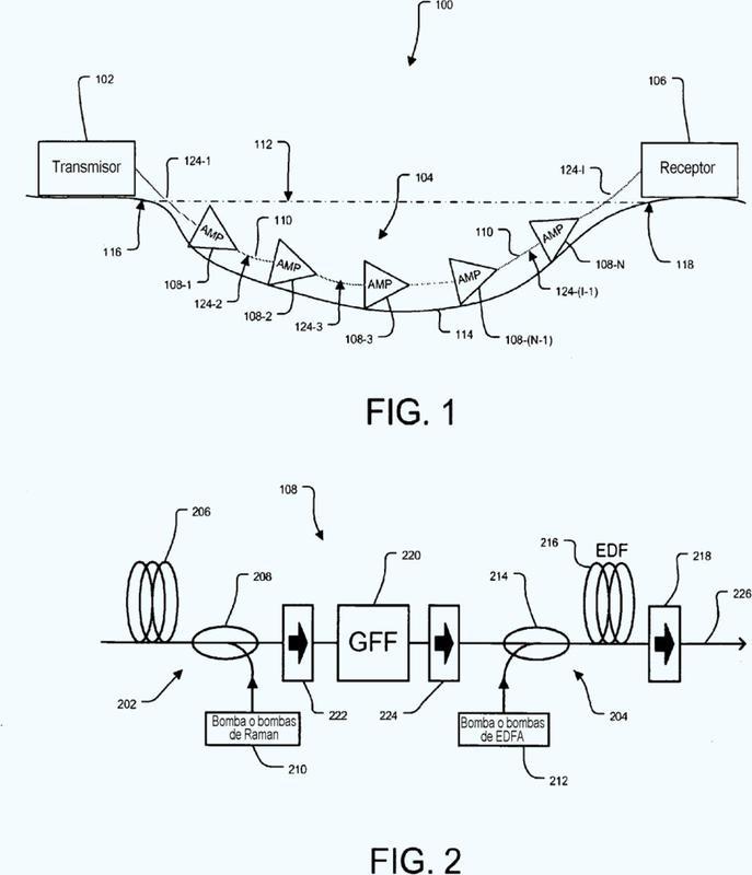 Sistema y método de igualación de ganancia y sistema de comunicación óptica que incorpora los mismos.