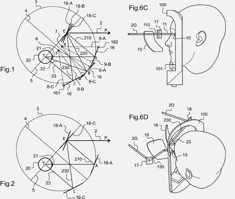 Dispositivo de determinación de al menos un parámetro de visión de un sujeto según una pluralidad de direcciones de visión.
