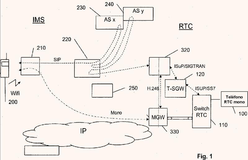 Procedimiento de comunicación entre varios terminales.
