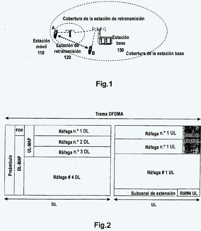 Procedimiento de control del traspaso, repetidor y estación base en un sistema de acceso inalámbrico.