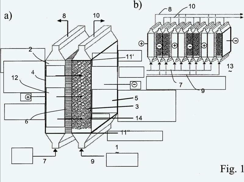 Reactor electroquímico.
