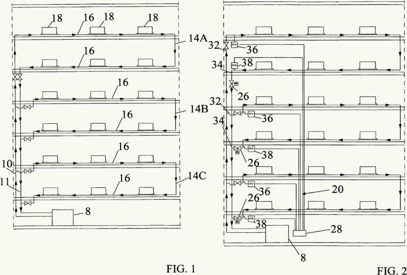 Regulador de diferencia de temperatura en sistemas de calefacción monotubulares.