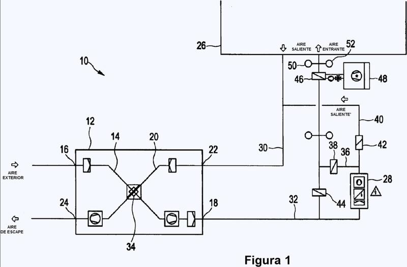 Sistema de ventilación y de calefacción.