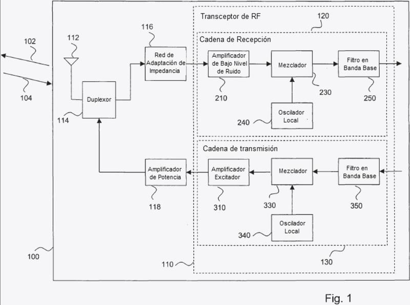 Mezclador pasivo con intermodulación de segundo orden reducida.