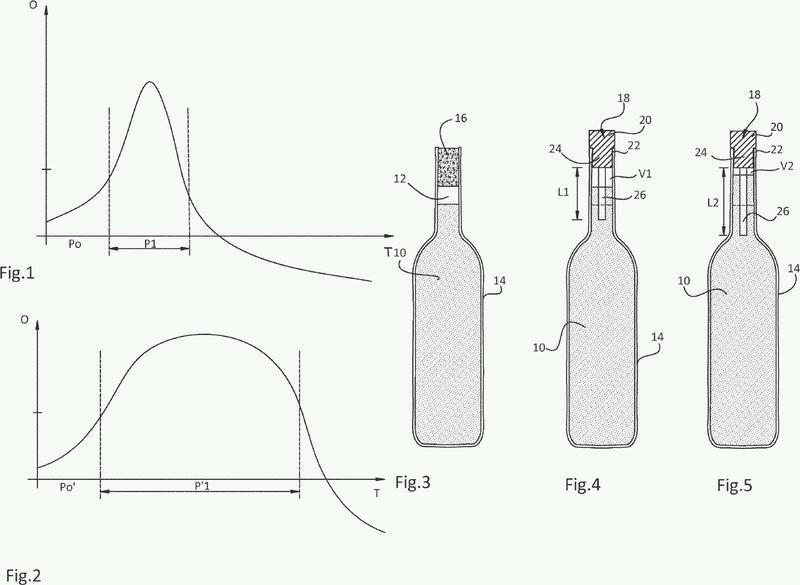Método de aireación de un vino previamente a su degustación, y dispositivo asociado.