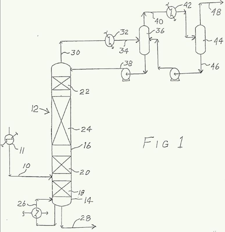 Sistema de columnas de hidrogenación y destilación catalítica a dos presiones para la parte frontal de una planta de etileno.