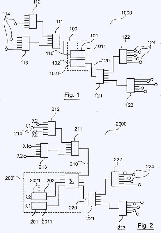 Procedimiento de gestión de la conexión en una red de acceso óptico, plataforma, central, red y producto de programa informático correspondientes.