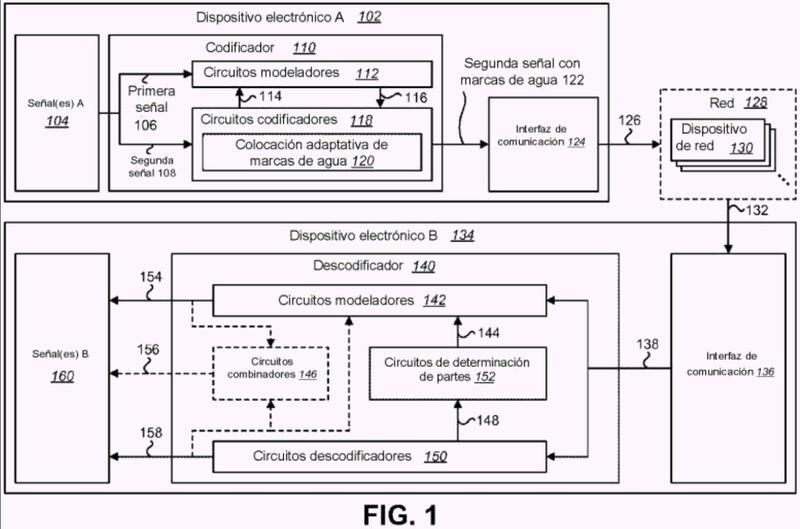 Dispositivos, procedimientos y producto de programa de ordenador para codificar y descodificar adaptativamente una señal con marcas de agua.