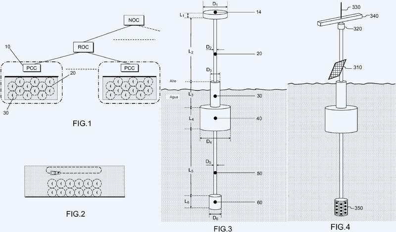 Sensores coordinados de vigilancia marítima.
