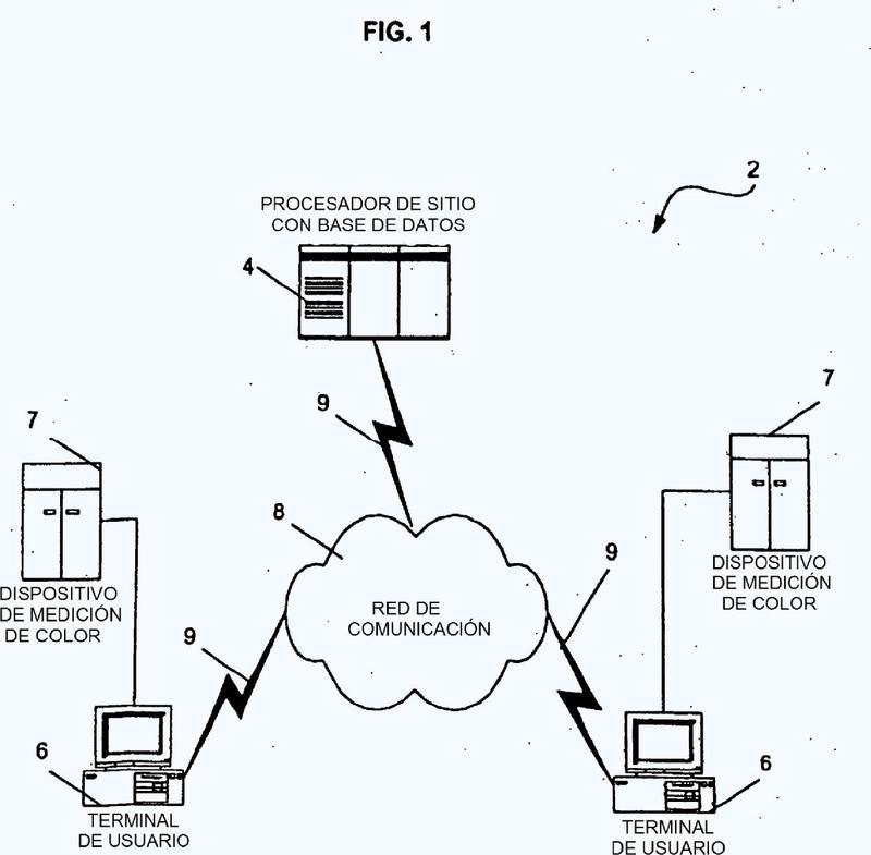 Sistema y método para gestionar la transmisión electrónica de datos de color.