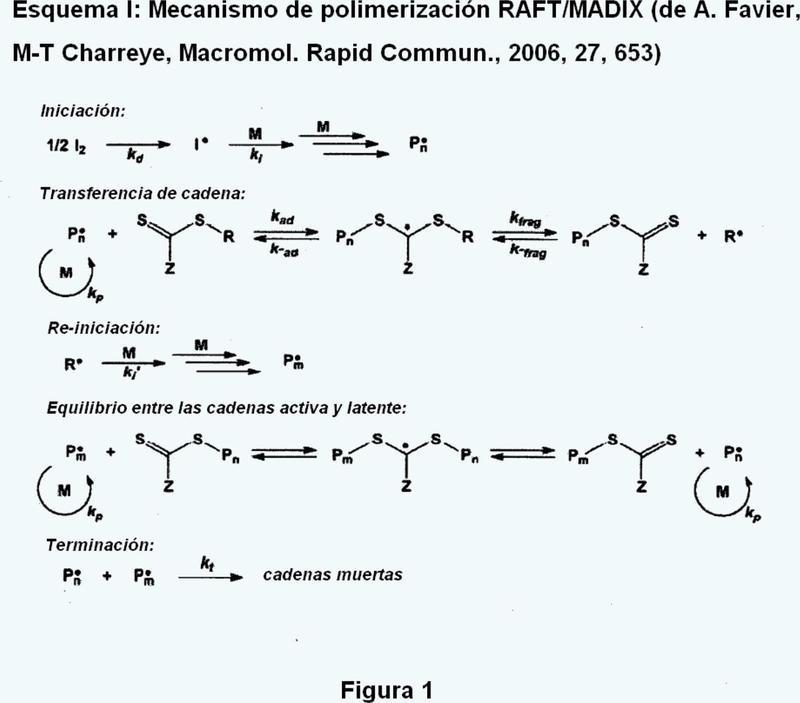 Proceso para la preparación de un material compuesto de polímero de cloruro de vinilideno/arcilla.