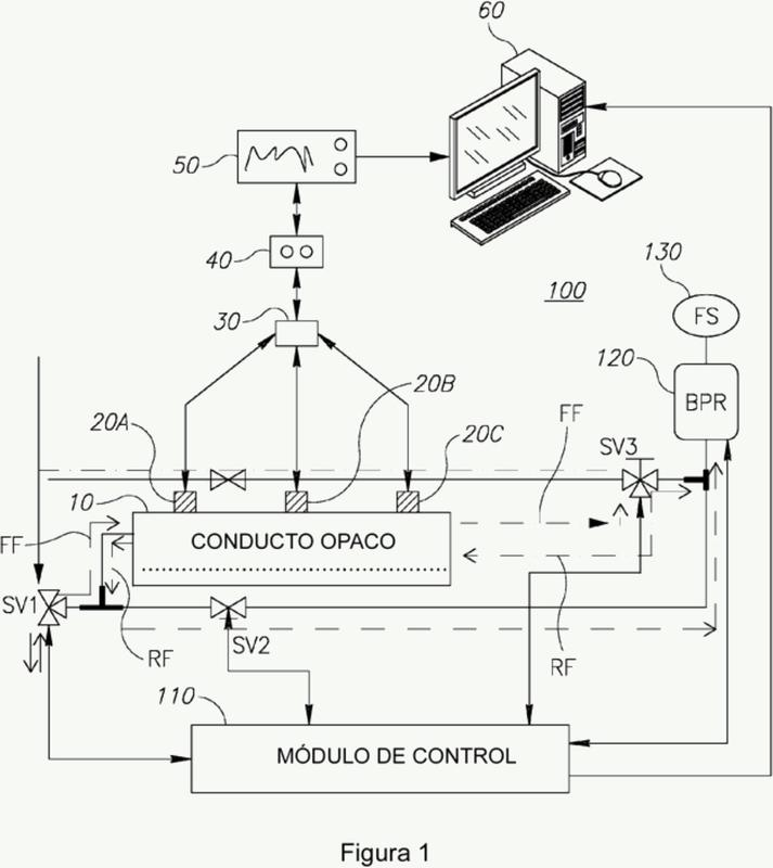 Análisis de señales ultrasónicas usando una ventana de procesamiento de señales dinámica para una detección temprana de formación de incrustaciones en equipos de procesamiento de agua.