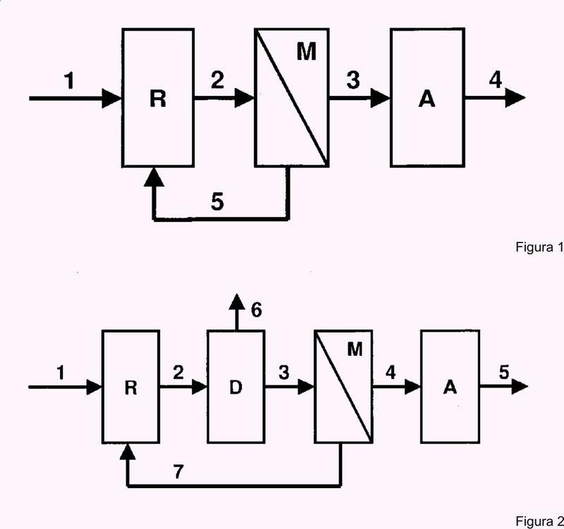 Procedimiento para la separación y recirculación parcial de rodio, o bien sus compuestos complejos eficaces como catalizadores, a partir de corrientes de proceso.