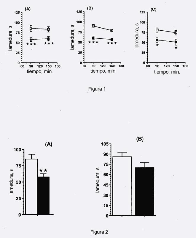 Derivados aminofosfínicos útiles en el tratamiento del dolor.