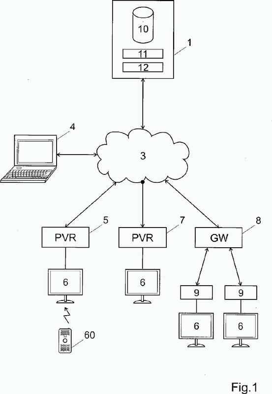 Sistema y procedimiento de programación de grabadores de vídeo.