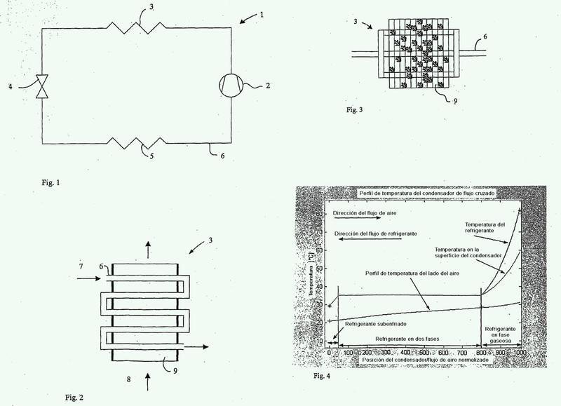 Un procedimiento para detectar una anomalía de un intercambiador de calor.