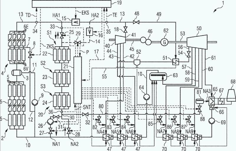 Central térmica solar y procedimiento para operar una central térmica solar.
