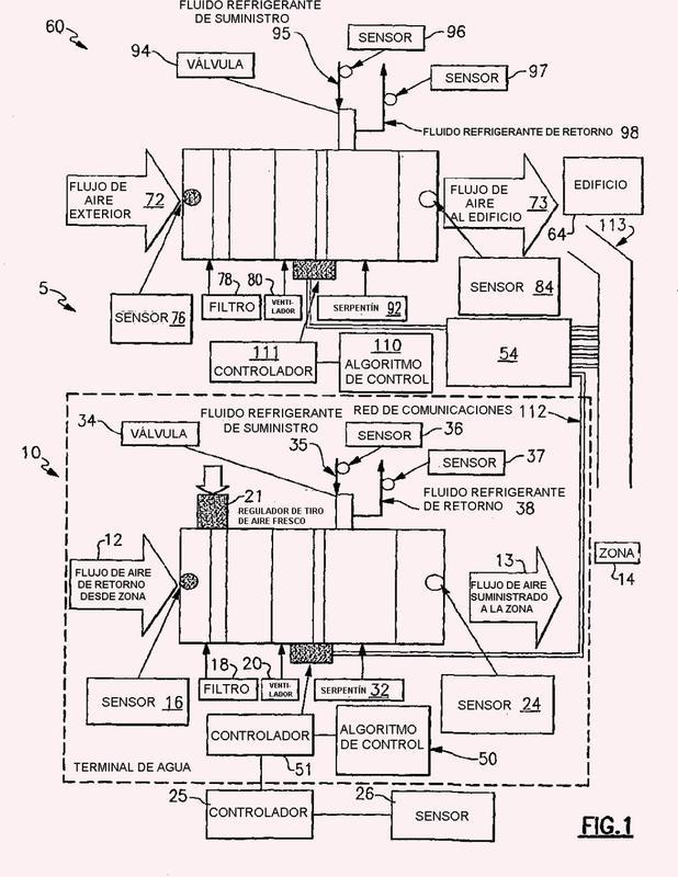 Algoritmo de aire acondicionado para enfriamiento libre de terminal de agua.